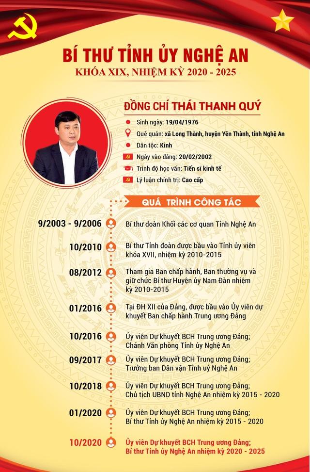 Ông Thái Thanh Quý tái đắc cử Bí thư Tỉnh ủy Nghệ An - 4