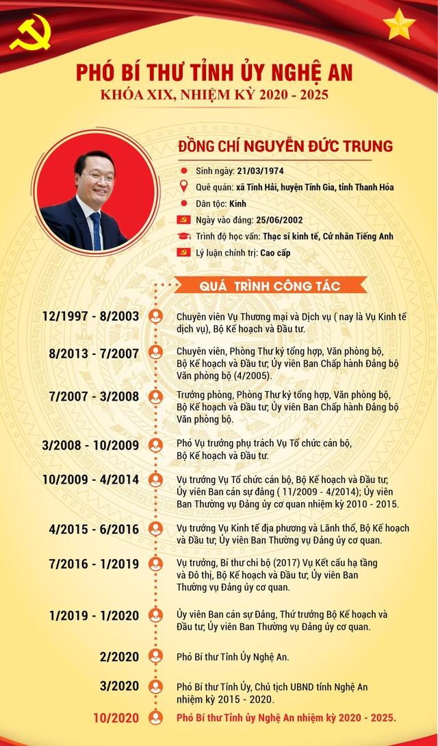 Ông Thái Thanh Quý tái đắc cử Bí thư Tỉnh ủy Nghệ An - 6