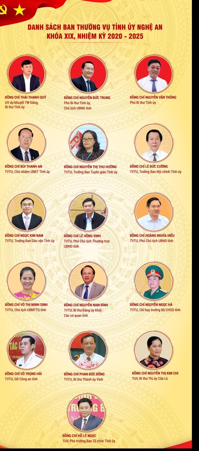 Ông Thái Thanh Quý tái đắc cử Bí thư Tỉnh ủy Nghệ An - 13