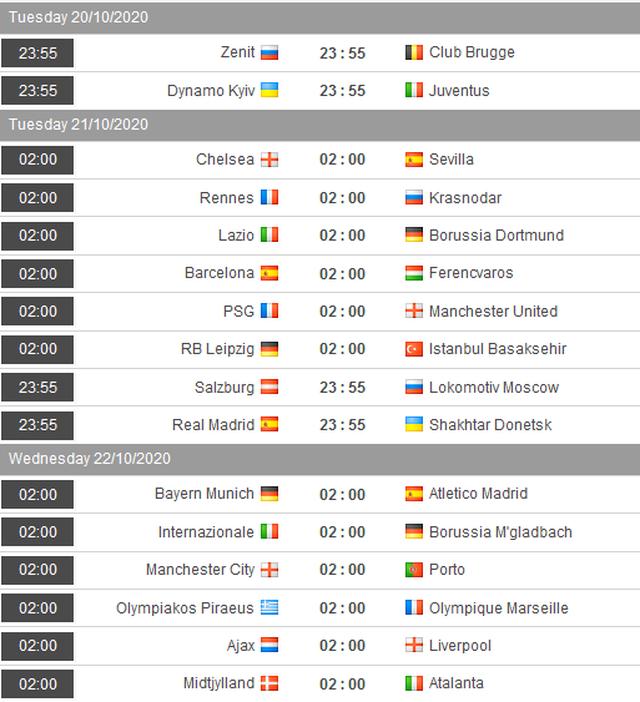 Hàng thủ tan nát của Chelsea có chống nổi cường địch Sevilla? - 1