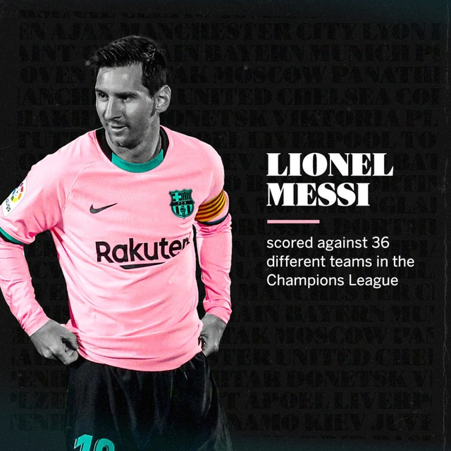 Barcelona thắng đậm, Messi lập kỳ tích ở Champions League - 2