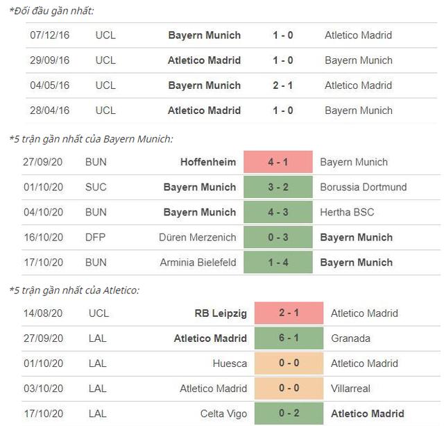 Bayern Munich - Atletico: Lewandowski đọ tài cùng Luis Suarez - 4