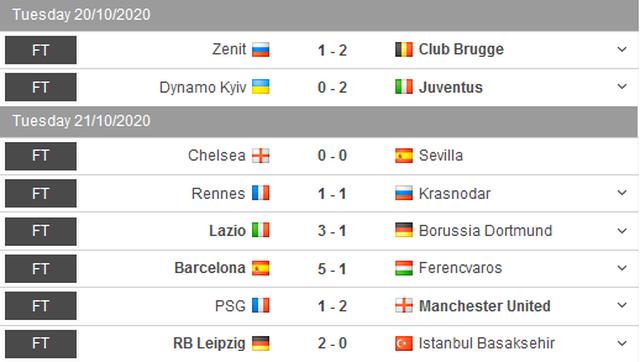 Hàng công gây thất vọng, Chelsea bị Sevilla cầm chân trên sân nhà - 1