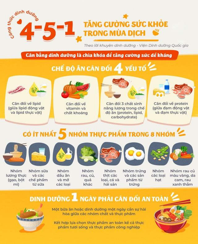 """Nguyên lý tô mì dinh dưỡng: vừa cân bằng, vừa """"mát"""" - 1"""
