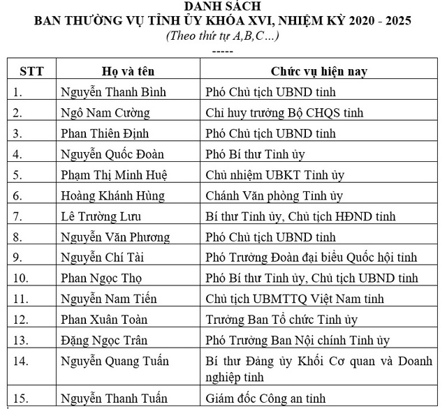 Ông Lê Trường Lưu tái đắc cử Bí thư Thừa Thiên Huế - 2