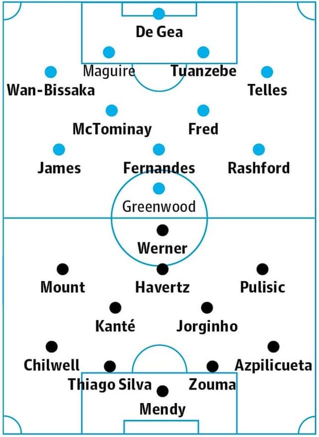 Man Utd - Chelsea: Duy trì niềm tin hay sự bồng bềnh? - 8