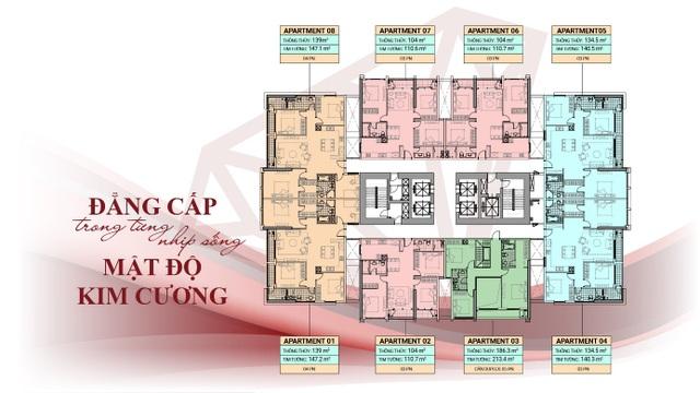 Những đặc quyền ưu tiên của cư dân Tòa Diamond - Goldmark City - 2