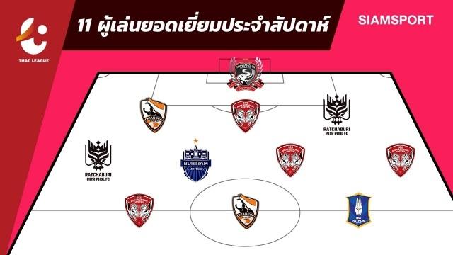 Văn Lâm bất ngờ bị gạch tên khỏi đội hình tiêu biểu Thai-League - 1