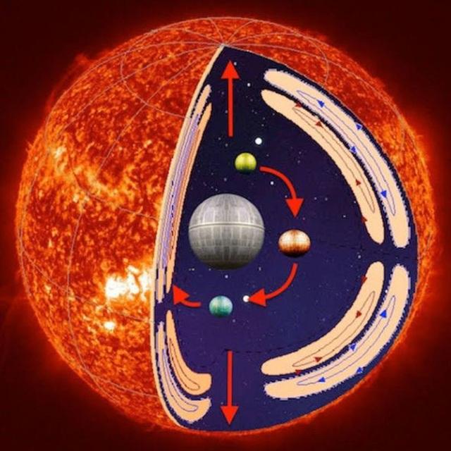 Tìm ra bằng chứng thuyết phục cho lý thuyết Mặt trời là một hành tinh rỗng? - 3