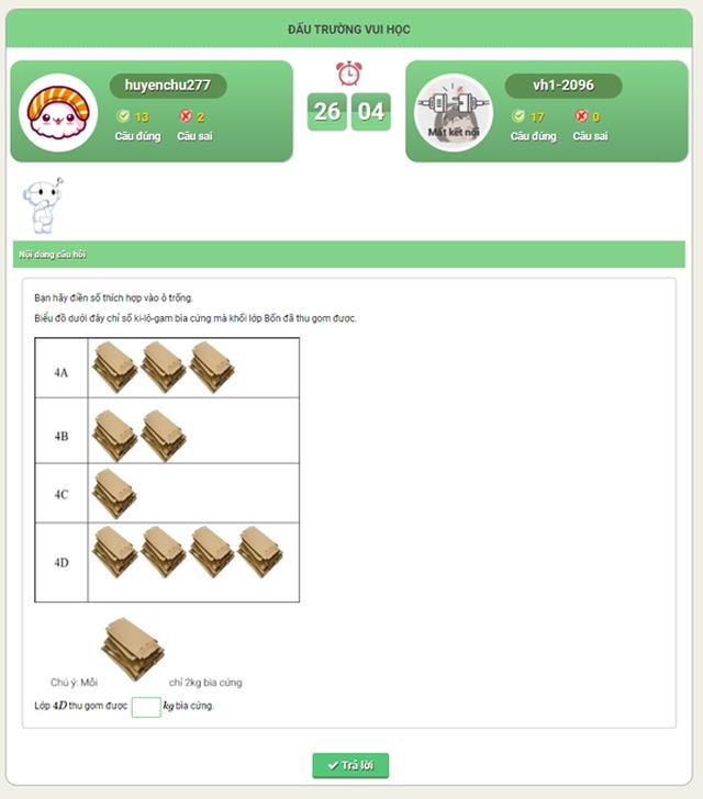 VioEdu tiết lộ bốn cách khơi gợi hứng thú, tự giác học tập cho học sinh - 2