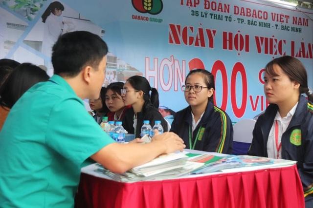 Gần 3.700 chỉ tiêu tuyển dụng tại Ngày hội Việc làm 2020 - 3