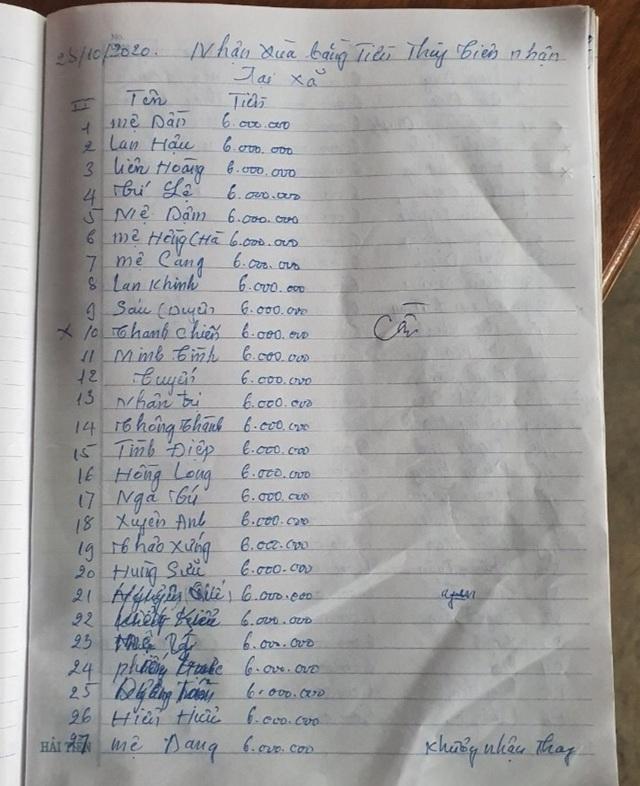 Thực hư việc dân phải nộp lại tiền hỗ trợ của ca sĩ Thủy Tiên cho cán bộ - 2
