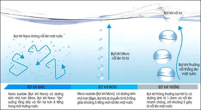 Phun nước được tinh chế từ nham thạch núi lửa để khử mùi ở bãi rác Nam Sơn - 3