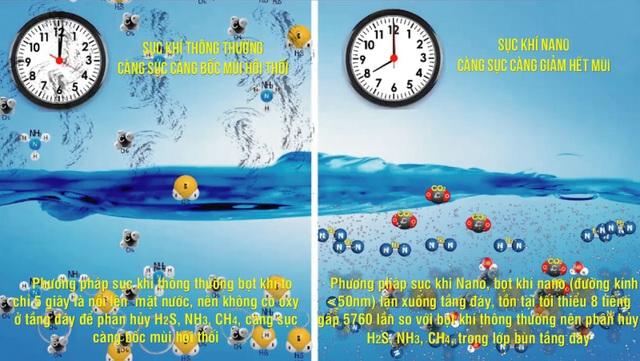Phun nước được tinh chế từ nham thạch núi lửa để khử mùi ở bãi rác Nam Sơn - 4