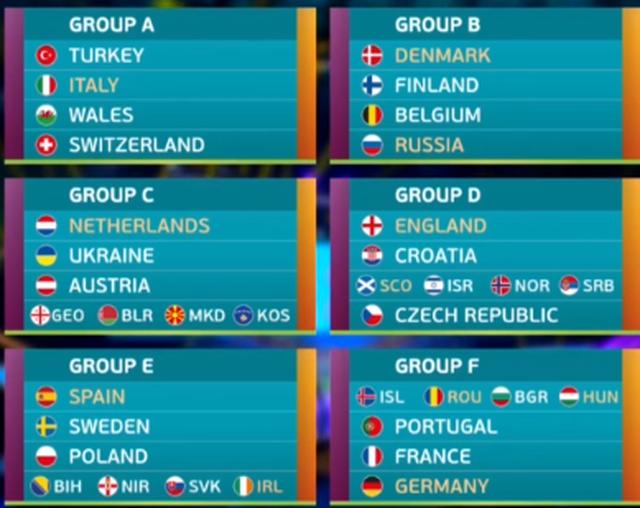 UEFA cân nhắc chọn Nga làm chủ nhà duy nhất cho Euro 2020 - 2