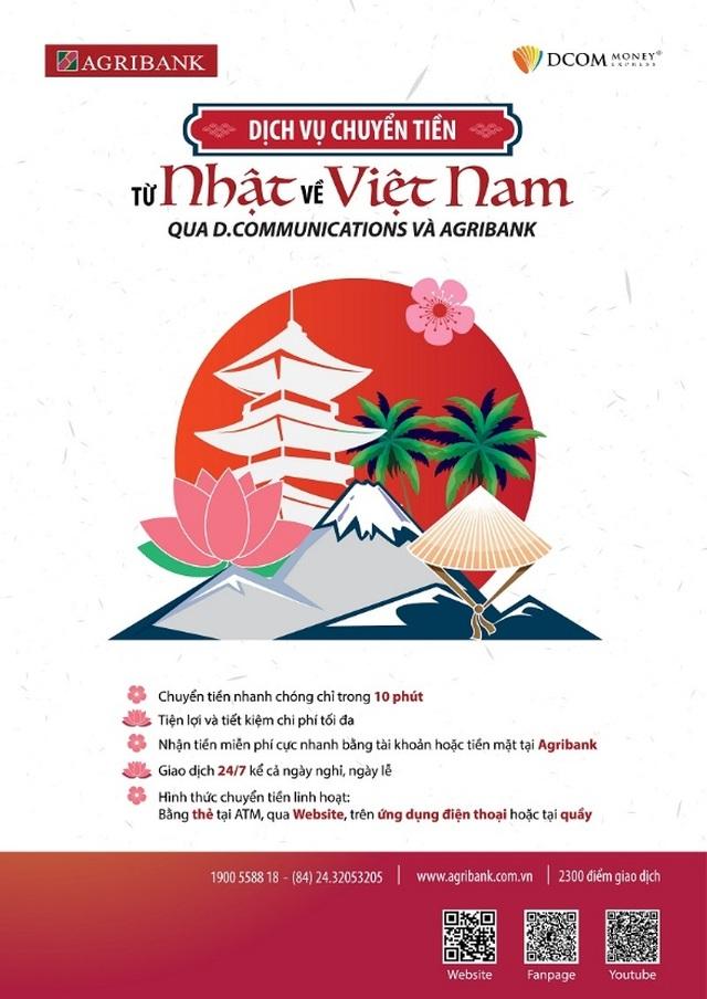 Chuyển tiền từ Nhật Bản về Việt Nam nhận tại Agribank chỉ trong 10 phút - 1