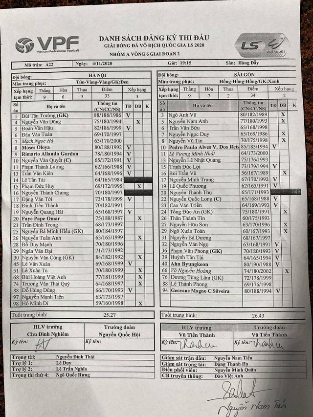 Hà Nội FC 4-2 Sài Gòn FC: Mưa bàn thắng ở Hàng Đẫy - 29
