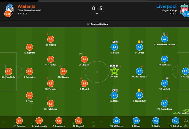 """""""Bom tấn"""" lập hat-trick, Liverpool thắng đậm tới khó tin - 6"""