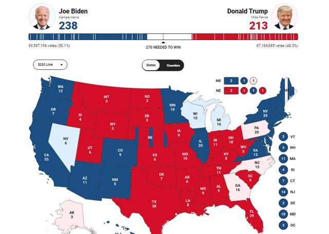 Trump - Biden đang bám đuổi quyết liệt ở 6 bang chiến địa quyết định - 2