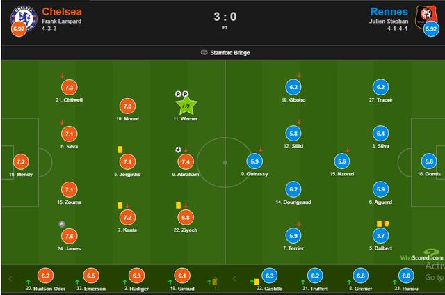 Timo Werner lập cú đúp, Chelsea tiếp tục thắng tưng bừng - 6