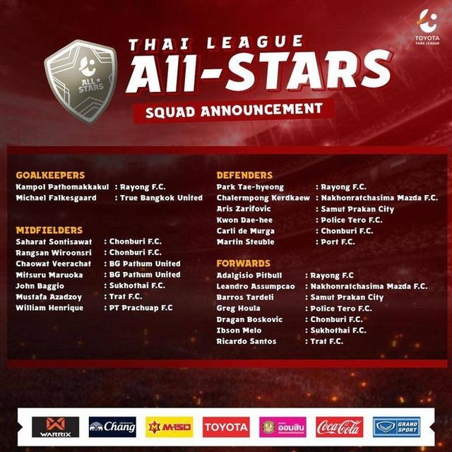Thủ môn Văn Lâm bị loại khỏi danh sách đội tuyển ngôi sao Thai-League - 3