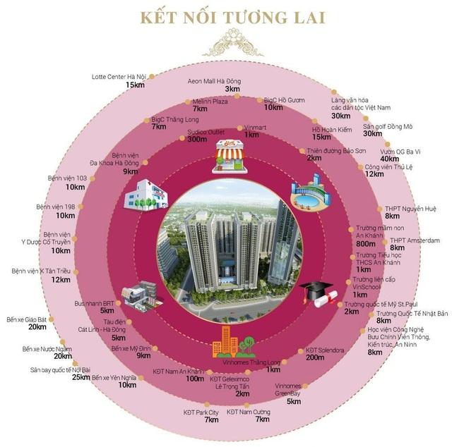 Chính thức mở bán căn hộ tòa T4 Thăng Long Capital, đợt 1 giá tốt ra mắt cư dân Thủ Đô - 2