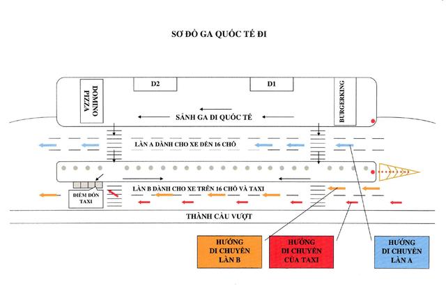 Giao thông tại sân bay Tân Sơn Nhất thay đổi như thế nào? - 5