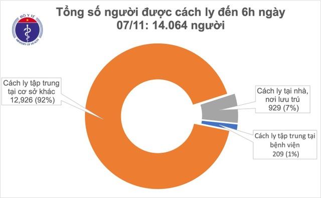 Việt Nam có 1 ca mắc Covid-19, nhiều nước châu Âu tăng kỷ lục số nhập viện - 2