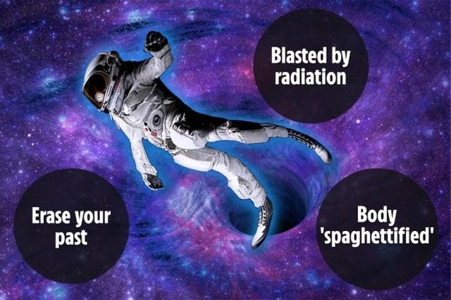 Điều gì sẽ xảy ra nếu bạn rơi vào một hố đen trong vũ trụ? - 1