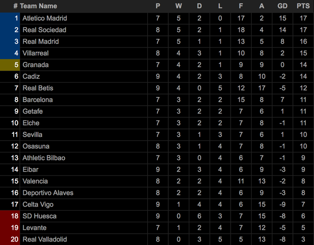 Messi lập cú đúp, Barcelona thắng đậm Real Betis - 13