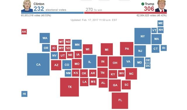 Những con số trùng hợp về kết quả bầu cử tổng thống Mỹ 2016 và 2020 - 3