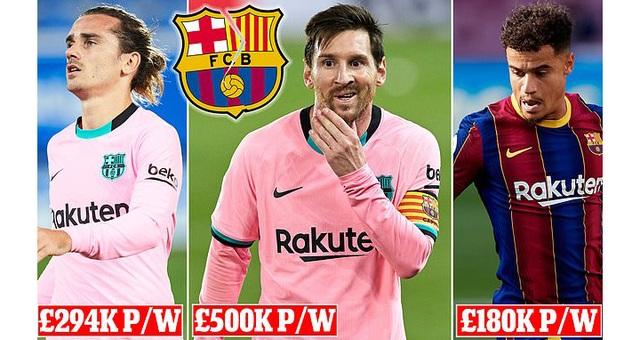 Barcelona sẽ phải trả số tiền khổng lồ cho Messi - 2