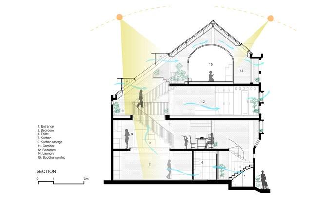 Nằm sâu trong ngõ nhỏ, ngôi nhà Hà Nội vẫn nổi bật bởi thiết kế không ngờ - 3