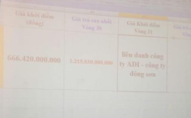 Không thu được hơn 1.000 tỷ đồng, Thanh Hóa dọa đòi lại 375 lô đất vàng - 1