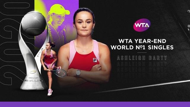 Không thi đấu cả năm trời, tay vợt Australia vẫn giữ số 1 thế giới - 1