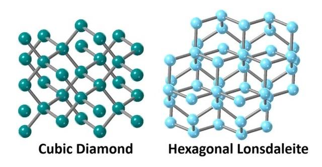 Các nhà khoa học đã tạo ra được loại kim cương mới - 1