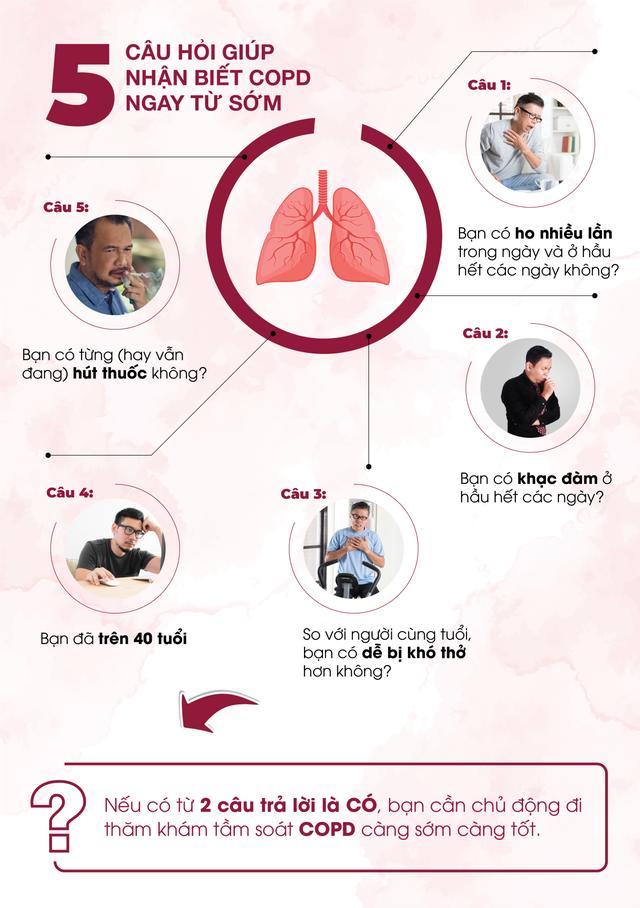 Bệnh phổi tắc nghẽn mạn tính và những điều cần biết - 2