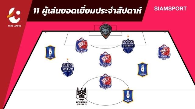 Văn Lâm mất chỗ đáng tiếc ở đội hình tiêu biểu Thai-League - 2