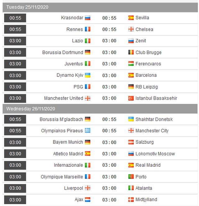 "Trước lượt 4 vòng bảng Champions League: Zidane sa lầy, Man Utd ""rửa hận""? - 1"
