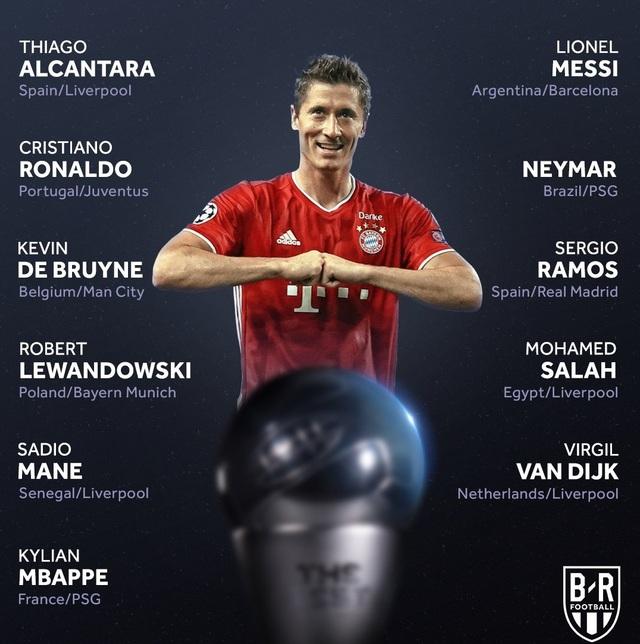 Lewandowski tranh giải cao quý nhất năm với Messi và C.Ronaldo - 1