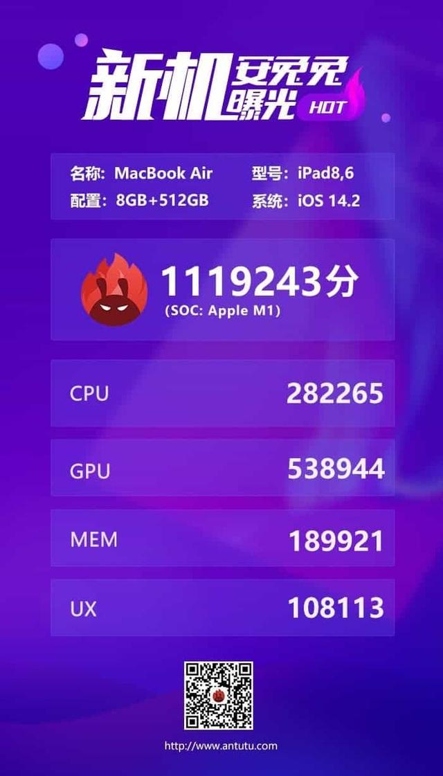 Chip Apple M1 trên Macbook gây sốc với điểm hiệu năng ấn tượng - 2