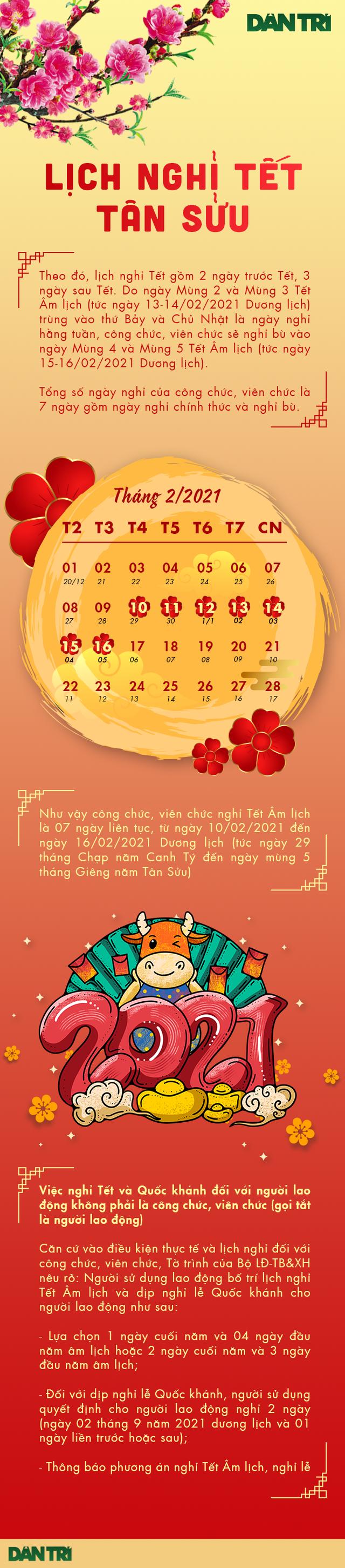 Infographic: Lịch nghỉ Tết Nguyên đán Tân Sửu và Quốc khánh 2/9 - 1