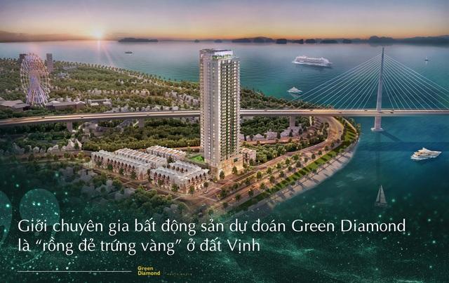 Xu hướng đầu tư sinh lợi kép tại Hạ Long trong giai đoạn nhiều biến động - 1