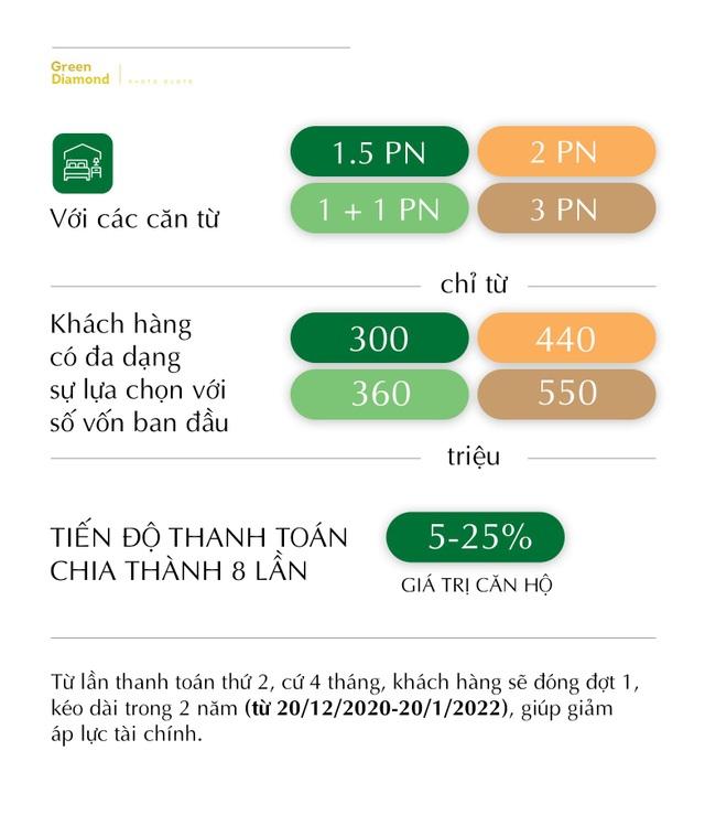 Xu hướng đầu tư sinh lợi kép tại Hạ Long trong giai đoạn nhiều biến động - 2