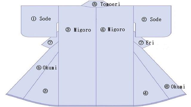 Tanmono: Một súc vải, một bộ kimono - 2