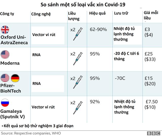 Anh phê duyệt vắc xin Covid-19, bắt đầu tiêm chủng tuần tới - 2