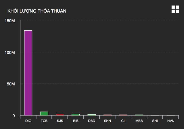 Tiền dư thừa ồ ạt đầu tư chứng khoán, cổ phiếu VCI của Bản Việt phá đỉnh - 2