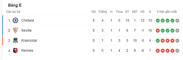 Giroud ghi 4 bàn, Chelsea thắng hủy diệt nhà vô địch Europa League - 6