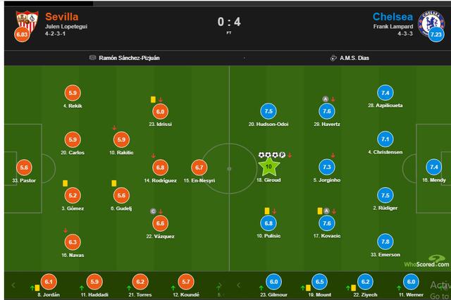 Giroud ghi 4 bàn, Chelsea thắng hủy diệt nhà vô địch Europa League - 5