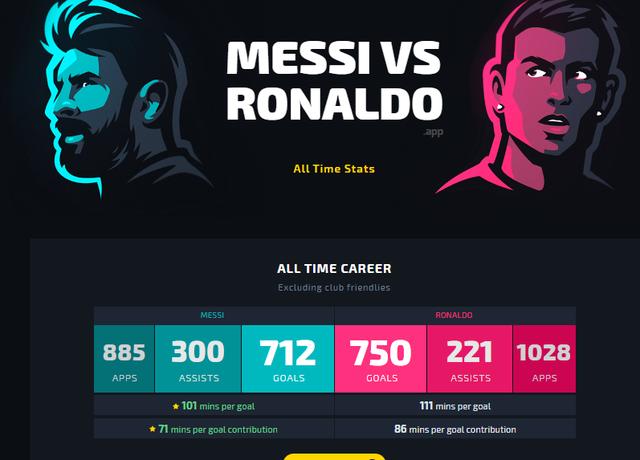 """Trở lại và ghi bàn, C.Ronaldo đạt cột mốc ghi bàn """"khủng"""" trong sự nghiệp - ảnh 2."""